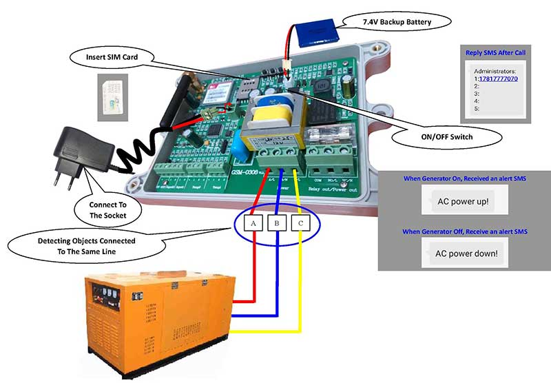 3 phase generator output monitoring system